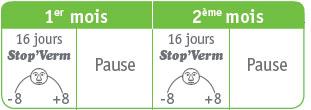 Cure Stop'Verm